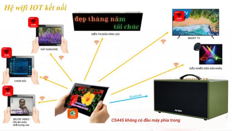 Loa Di Động ACNOS CS445 Chính Hãng